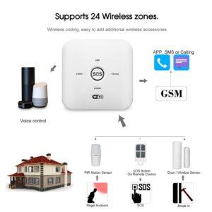 Tuya Extensibility Wi-Fi Security System
